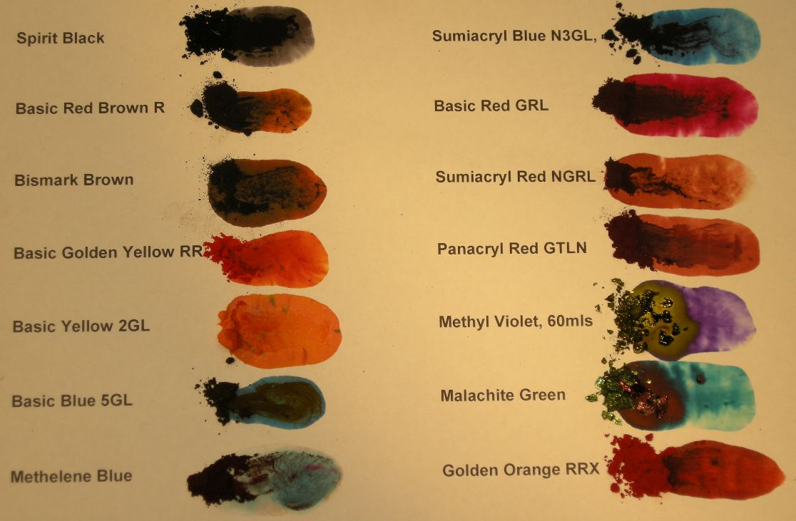 Spirit dyes colours